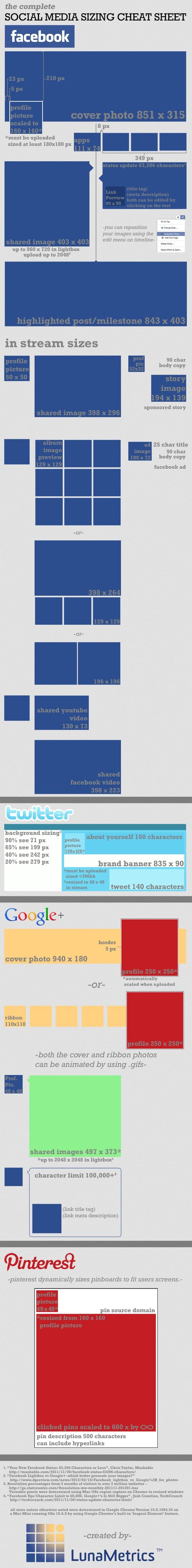 Social Media Sizing